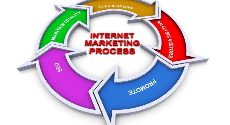 GA Digital Marketing Strategies That Work